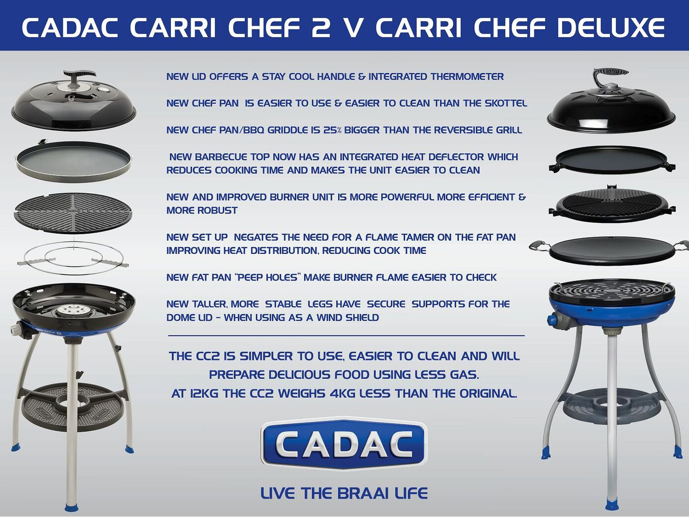 Cadac Carri Chef Deluxe.Cadac Deals Adderall Coupons Shire
